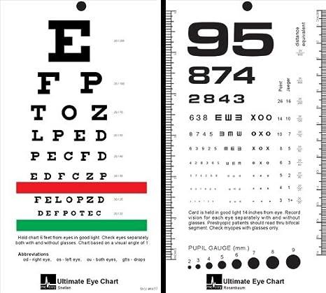 Amazon Mccoy Ultimate Rosenbaumsnellen Pocket Eye Chart