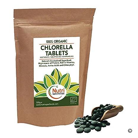 clorofilla per perdita di pesona
