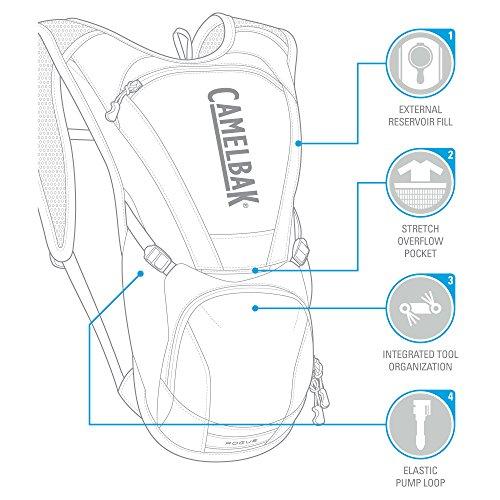 CamelBak Rogue Crux Reservoir Hydration Pack, Black/Graphite, 2.5 L/85 oz