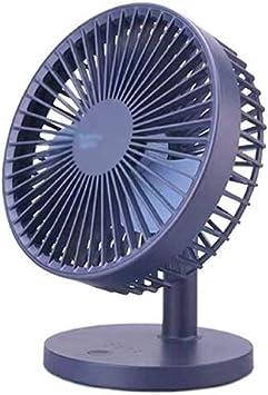 LMMNFS Mini Ventilador, Ventilador de respiración Recargable ...
