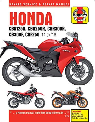 Service Indicator Manual - Honda CBR125/250/300, CB300F & CRF250L/M Service & Repair Manual (2011 to 2018)