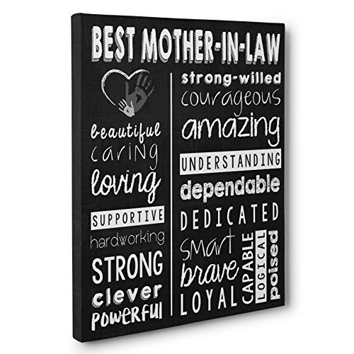 Amazon.com: Best Mother In Law Gift Subway Art Typography CANVAS ...