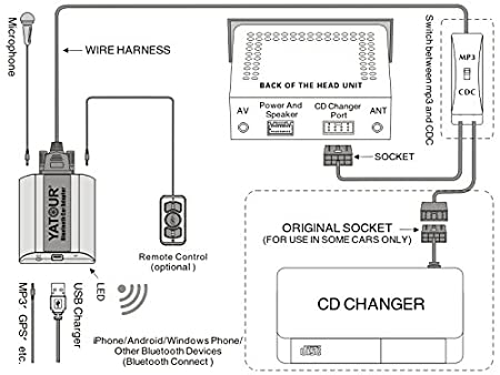 51RNv%2BHlZvL._SX450_ amazon com yatour bluetooth car adapter for volvo hu radio hands volvo hu-803 wiring diagram at gsmx.co