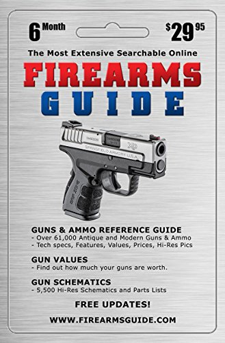 6 Month Subscription Card for Firearms Guide ONLINE Edition with Gun Values