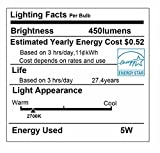 Motion Sensor Light Bulb 5W Dusk To Dawn Pir Built-In Motion Detector Bulbs E26 Base A19 Indoor Outdoor LED Light Bulbs 2700K Soft White 450 Lumens Night Lights 2 Pack By LUXON