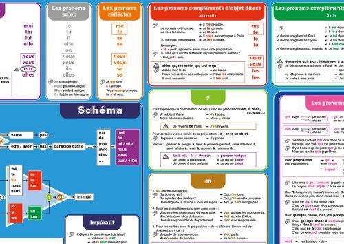 mindmemo Lernposter - Les pronoms - Die französischen Pronomen - Zusammenfassung: Grammatik Poster - genial-einfache Lernhilfe - DinA2 PremiumEdition: ...