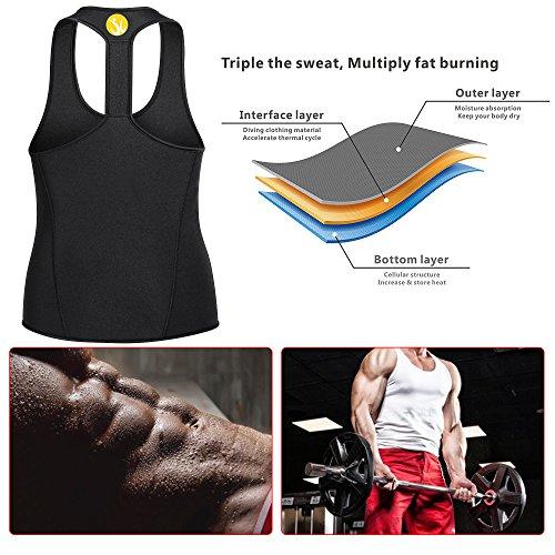 665d023ebf72c Junlan Men Workout Tank Top Vest Gym Shirt Weight Loss Dress - Import It All