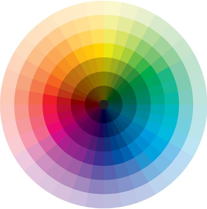 Spectrum Color Wheel With Graduation from Black to White Art Print Poster  30x46 cm inch: Amazon.co.uk: Kitchen & Home