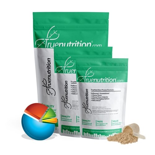 True Nutrition Endurance Post-Workout Formula [Milk] (Unflavored 1lb.)