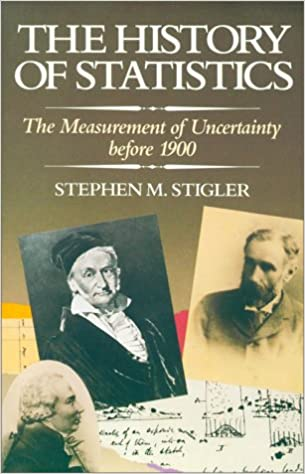 The History of Statistics: The Measurement of Uncertainty before 1900