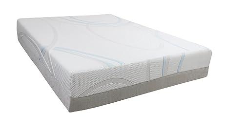 gel mega mattress llc max furniture gelmax