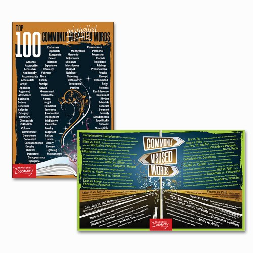 Commonly Misused/Misspelled Words Laminated Educational Poster Set