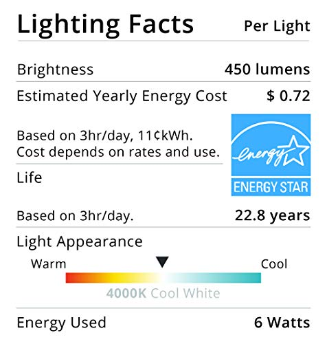 Sunco Lighting 10 Pack G25 LED Globe, 6W=40W, Dimmable, 450 LM, 4000K Cool White, E26 Base, Ideal for Bathroom Vanity or Mirror - UL & Energy Star