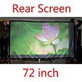 Best advertising projector screen 72 inch rear screen adhesive film projection 3D screen film for window shop display exhibition