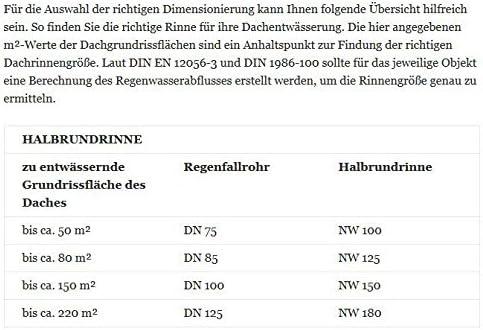 INEFA Rinnen-Verbindungsstück halbrund Braun NW 125