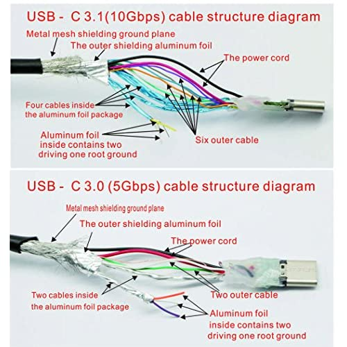 80%OFF USB-C 3.1 Male To Female Extension Cable, Gen 2 (10Gbps ...
