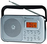 Coby Fm Digital Radios Review and Comparison