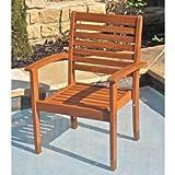 Cheap Royal Tahiti Oslo Contemporary Chairs (Set of 2)