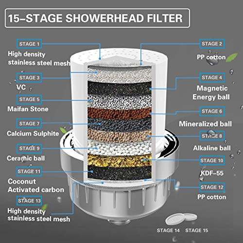 Buy rated shower filter