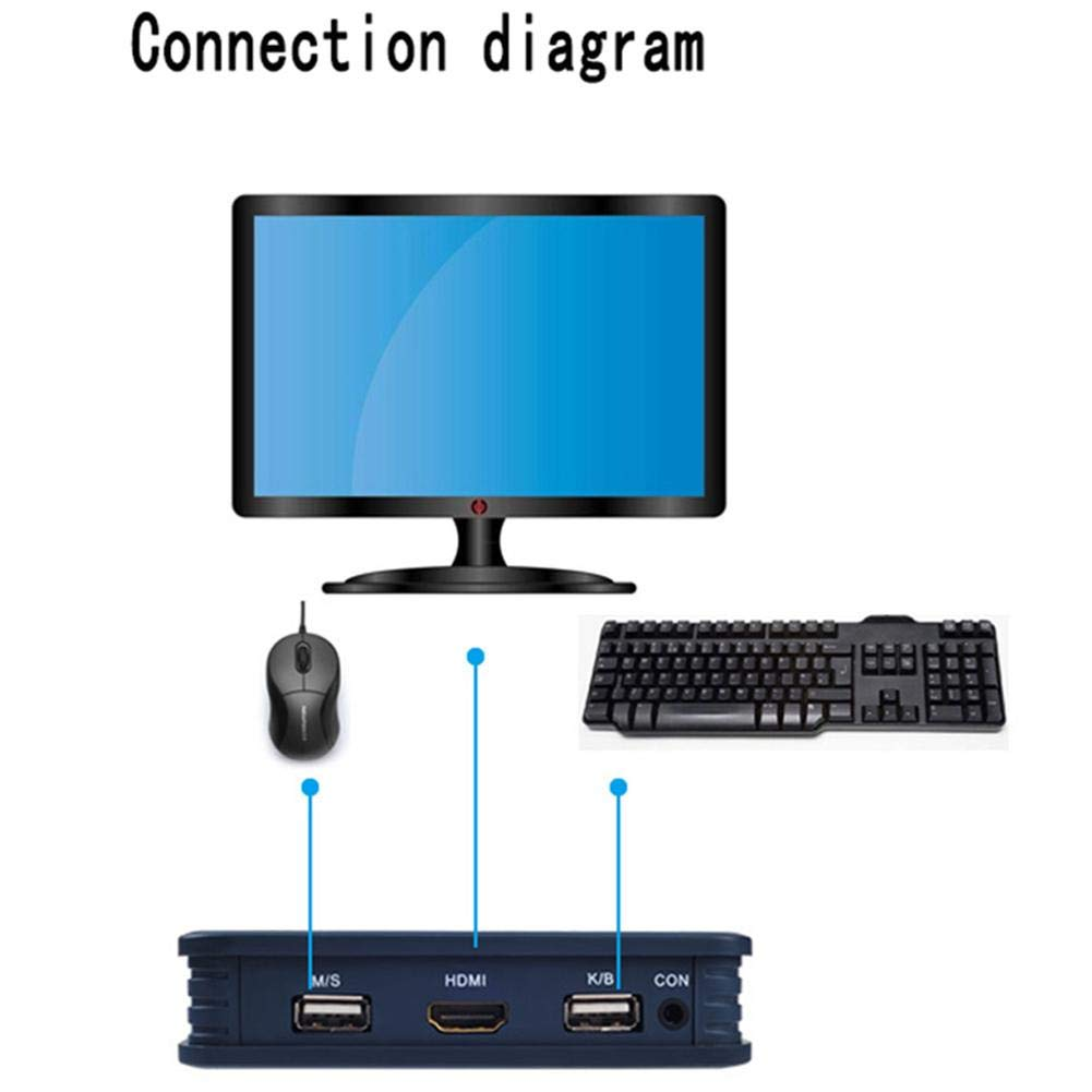 2-Port USB HDMI Switcher KVM Keyboard Mouse HDMI Switch and Cable Dual Display Switch Controller