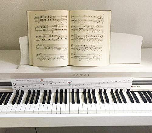 Aprende a tocar el piano con alegría y diversión. Plantillas con teclas: notas musicales, orientación de las teclas, ayuda de aprendizaje para piano y ...