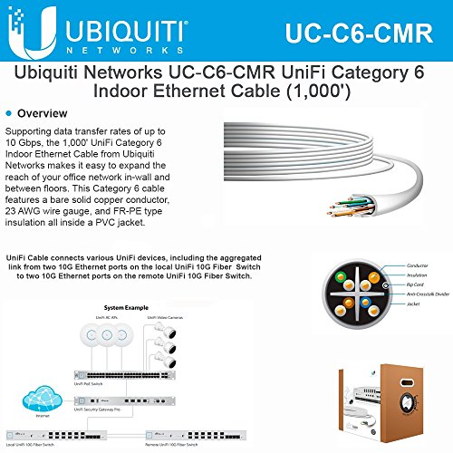 Ubiquiti Networks UC-C6-CMR UniFi Category 6 Indoor Ethernet Cable (1,000') by UBNT