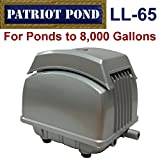 Patriot Air Pump LL-65, 2.5 Cubic Feet Per Minute, Pond Depth To 19 Feet