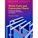 Metric Units and Conversion Charts
