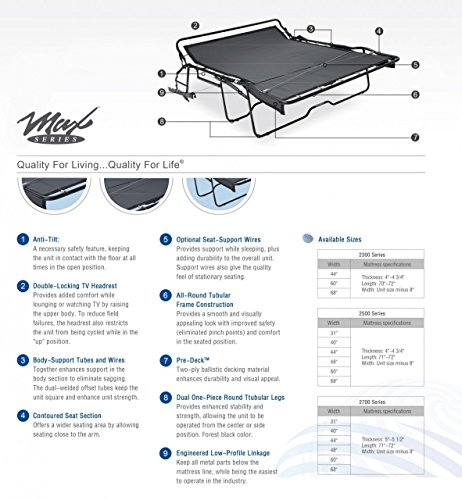 Sofa Sleeper Folding Mechanism Model 2568 782b Queen Buy