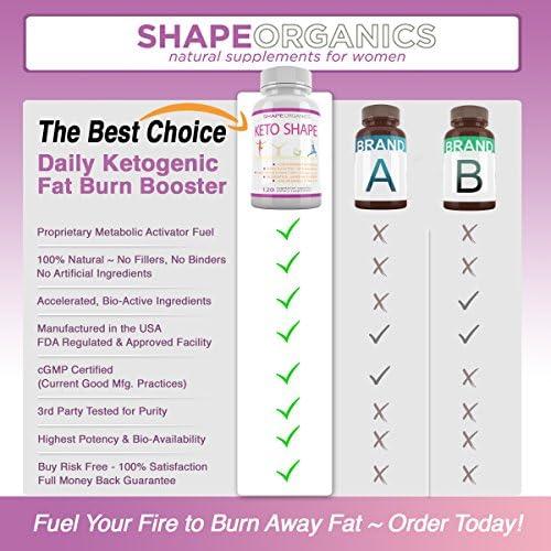 KETO SHAPE Fat Burn Formula: Max KETOSIS Energy Booster Complex Diet Pill that Works Best for Women and Men, Green Tea, Coffee Bean Extract, Raspberry Ketone, African Mango, Resveratrol 120 Veg Cap 4
