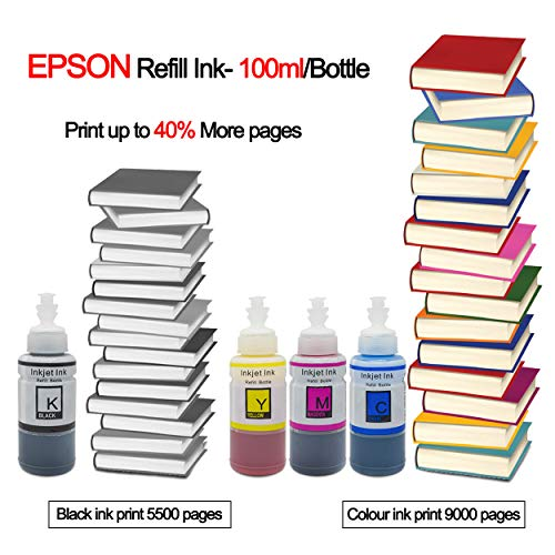 How To Refill Epson Et 3600