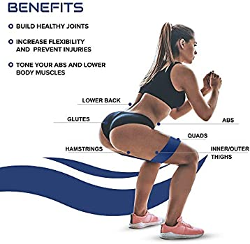 Cotton Fitness Loop... Victorem Booty Resistance Workout Hip Exercise Bands