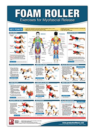 Foam Roller / Myofascial Release Chart Poster, Muscle Massage, Myofascial Release Poster, Muscle Rolling Chart, Fascia Adhesion Release, Trigger ... Self Massage Chart, Massage Therapy (Massage Chart)