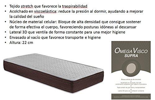 COLCHÓN ENROLLADO ECONÓMICO MODELO OMEGA VISCO SUPRA - SUNLAY: Amazon.es: Hogar