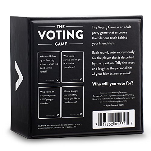 Review The Voting Game –