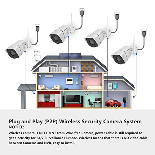 Buy security system no monthly fee