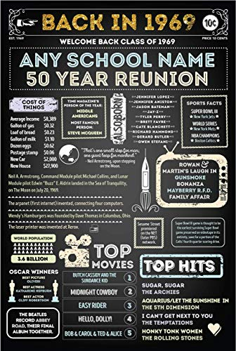 50th High School Reunion Banner Born in 1969 Chalkboard Poster