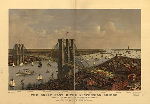 Brooklyn Bridge Suspension Bridge - 1885 31 x 24 Old Vintage Antique Art Canvas Reprinted Map Grand Birds Eye View The Great East River Suspension Bridge. Connecting The Cities New York & Brooklyn Showing Also The Splendid pa