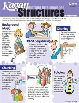 LEARNING KAGAN COOPERATIVE STRATEGIES