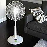 NEW DC-Motor Energy-Saving Stand Fan - New - 2 year warranty