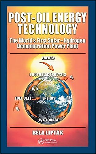 Solar | Pdf download sites books!