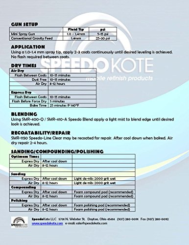 Speedokote Clear Coat 2K Acrylic Urethane, SMR-1150/1103-Q 4:1 Gallon Clearcoat Slow Kit by Speedokote (Image #2)