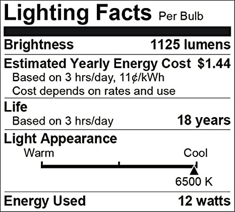 Outperforms Floods in 9-20/' Tall Ceilings MiracleLED 604744 Miracle LED MAX Outperforms Floods in 9-20 Tall Ceilings 10 Pack Replaces 100W Household Bulbs Cool White