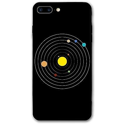 coque iphone 7 plus solaire