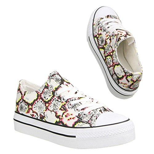 Ital-Design - zapatos de tacón Mujer Varios Colores - Gelb Multi