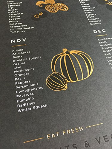 seasonal-fruit-veggie-poster-premium-ebony-black-350-gm-paper-fv-pe