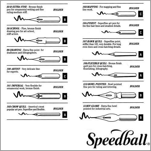Speedball Hunt Pen Nibs--Mapping No. 103 box of - Pen Hunt Point