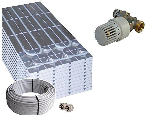 Trockenbau Fußbodenheizung Warmwasser, Sani-DRY Komplettsystem 5m² oder 10m² mit Verbundrohr 16x2mm und RTL Ventil , Fläche:10 qm
