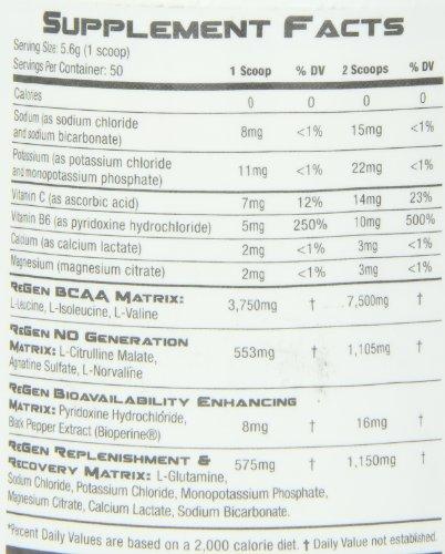 RSP Nutrition Regen Supplement, Lemon Lime, 300 Gram