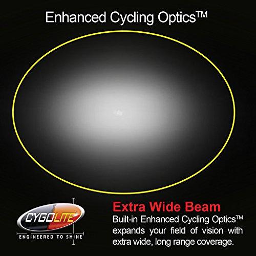 Cygolite Dash Pro 600 Bike Light by Cygolite (Image #4)